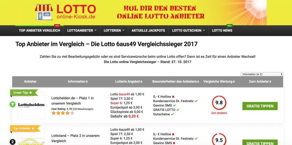 lotto-online-kiosk.de